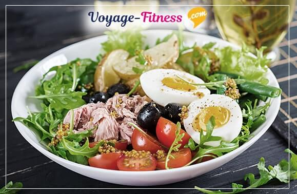 article programme nutrition voyage fitness